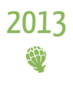 2013 - The fresh produce sector